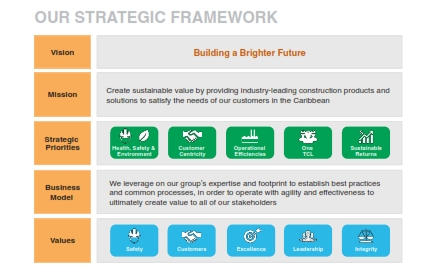 strategic framework 001